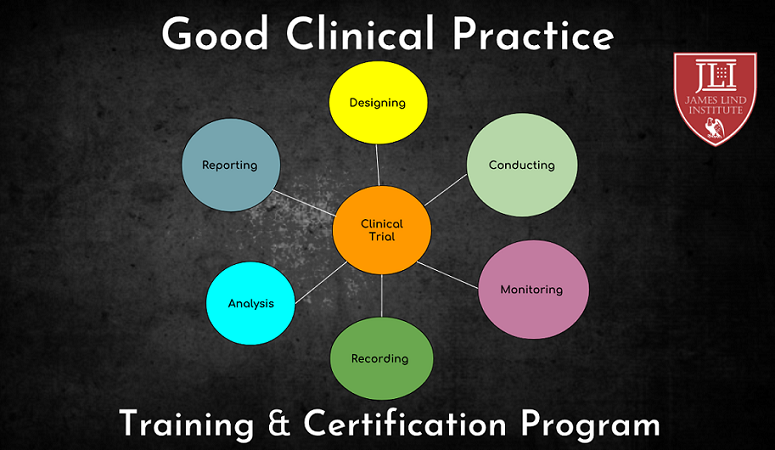 Gcp Training And Certification Program James Lind Institute Blog