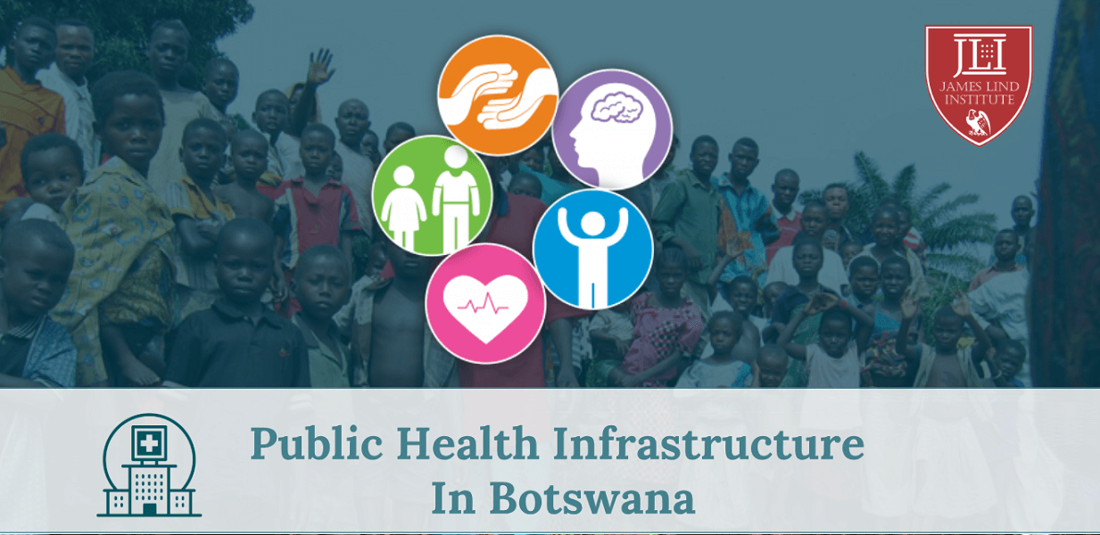 Public health Infrastructure in Botswana