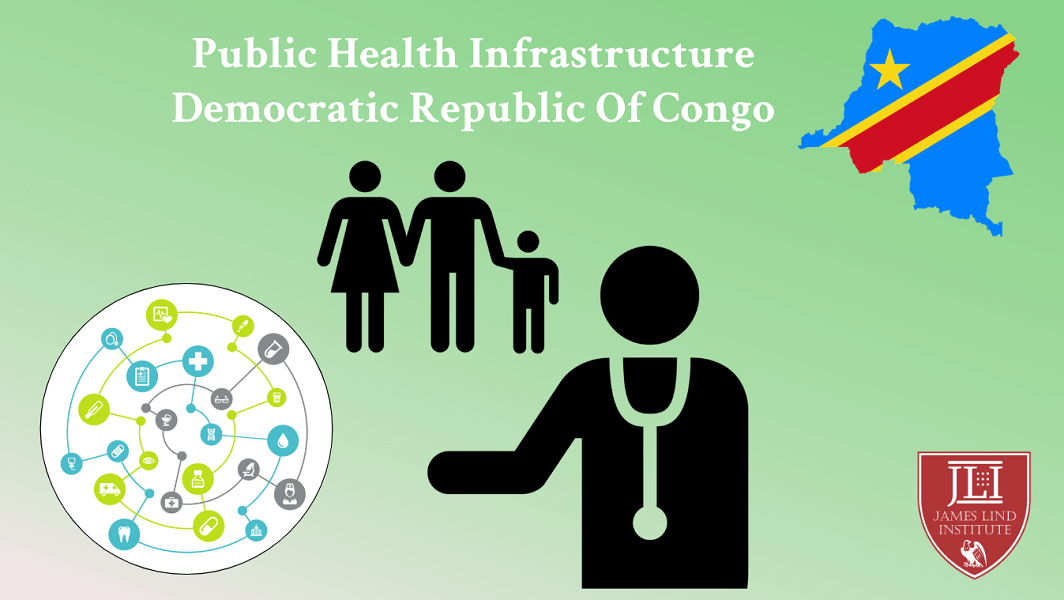 Public Health Infrastructure Congo